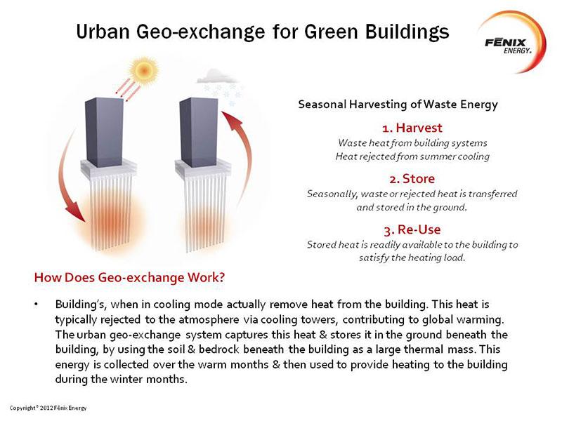 Urban-Geo-exchange-for-Green-Buildings