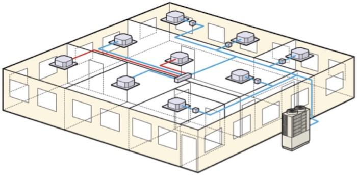 F  nix Energy   What is Variable    Refrigerant    Flow